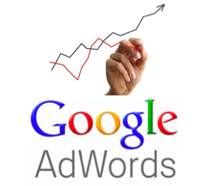 Google-Adwords-Chart