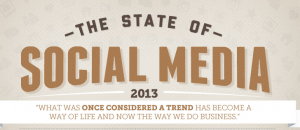 State of Social Media 2013 Infographic