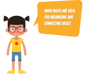 Mind Mapping – What it is and How To Use it To Your Business's Advantage
