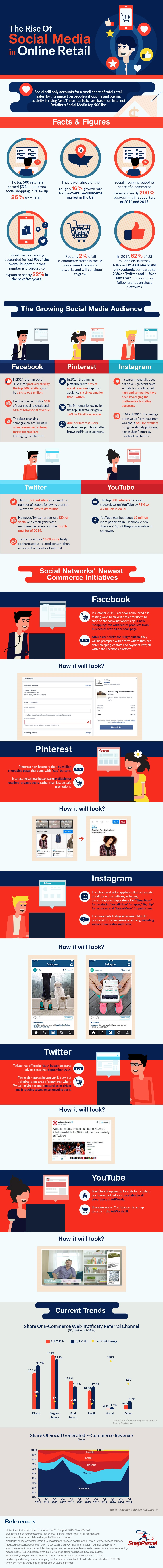 rise-of-social-media-in-online-retail-infographic
