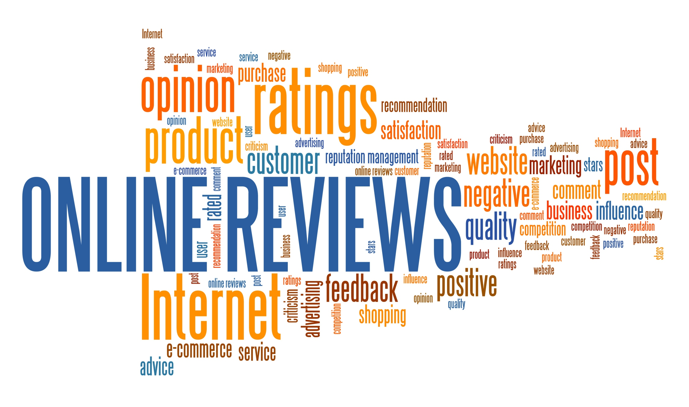 Online Reviews in 2018: The Best Ways to Turn Them into a Marketing Plus